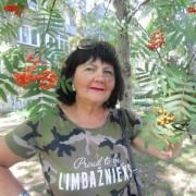 Brigita Kabuce